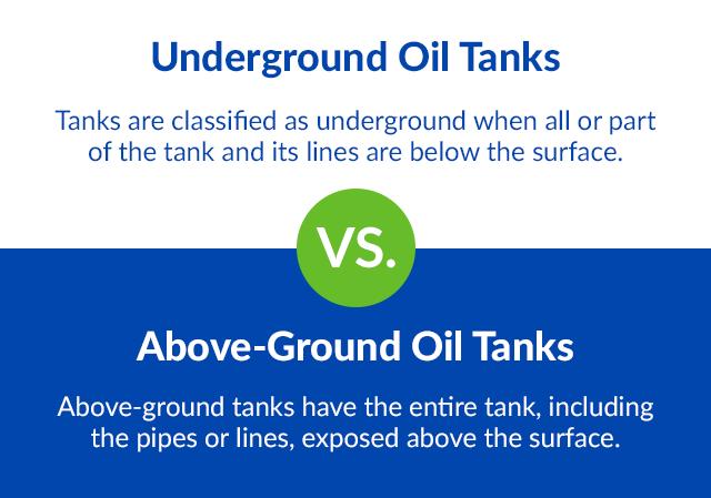 05-Underground-vs-Above-Ground-Installation
