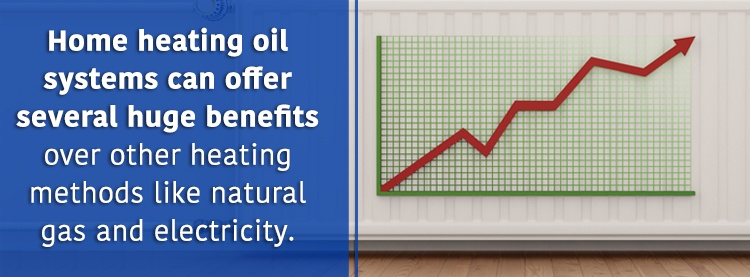 2Smart_Touch_Energy_Benefits_of_Heating_Oil.jpg