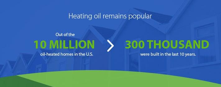 2_heating-oil-remains-popular.jpg