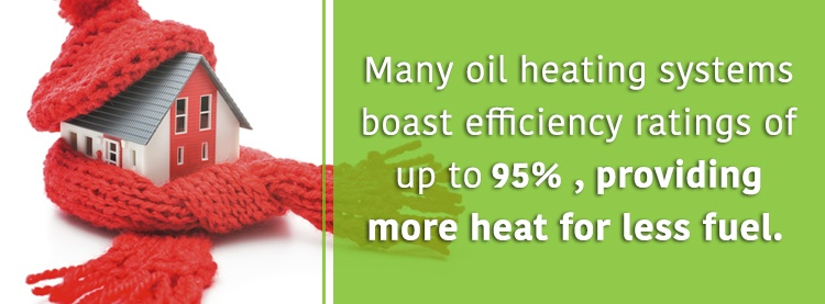 3Smart_Touch_Energy_Benefits_of_Heating_Oil.jpg