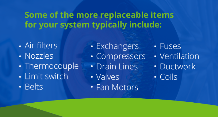 4-ReplaceableItems.png