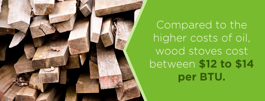 Compared to the higher costs of oil, wood stoves cost between $12 to $14 per BTU.
