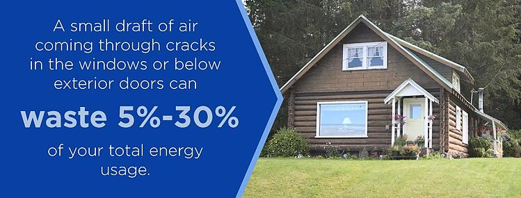 energy-waste-from-windows-and-doors