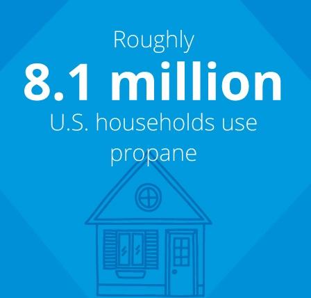 propane-household-use.jpg