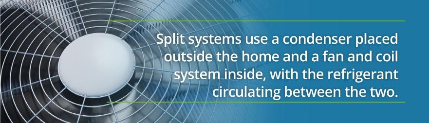 split system ac