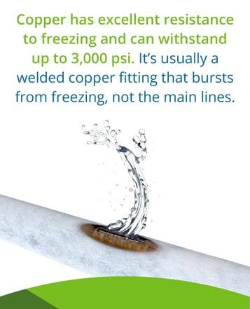 frozen copper pipes