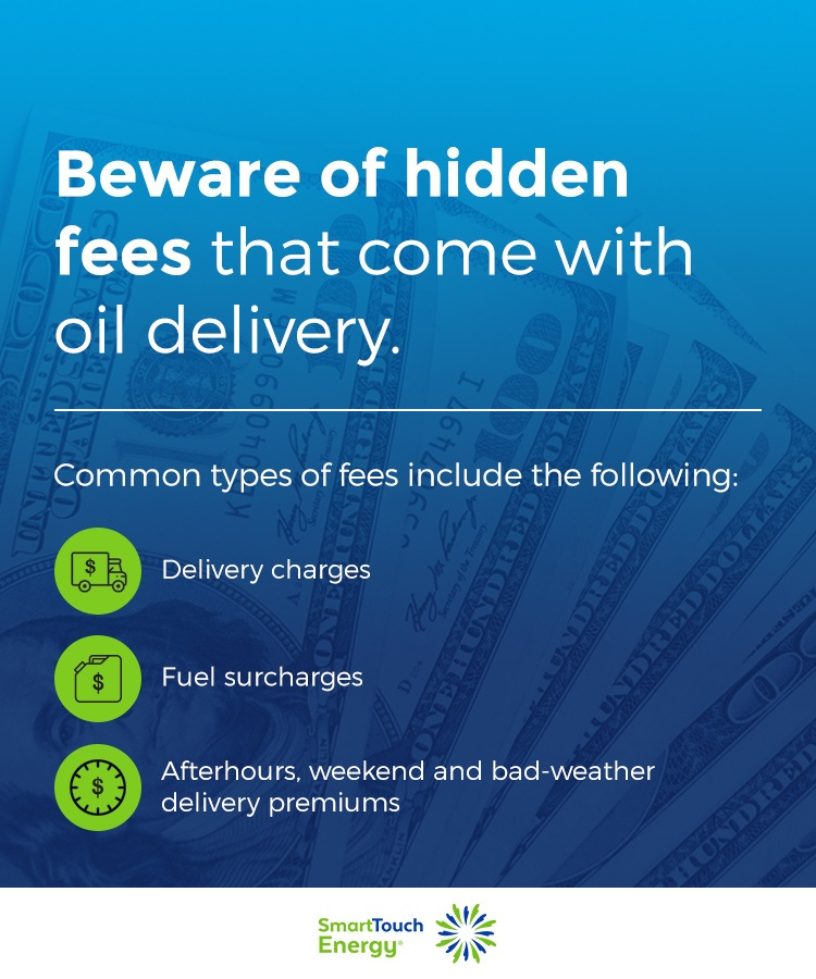 check for fees