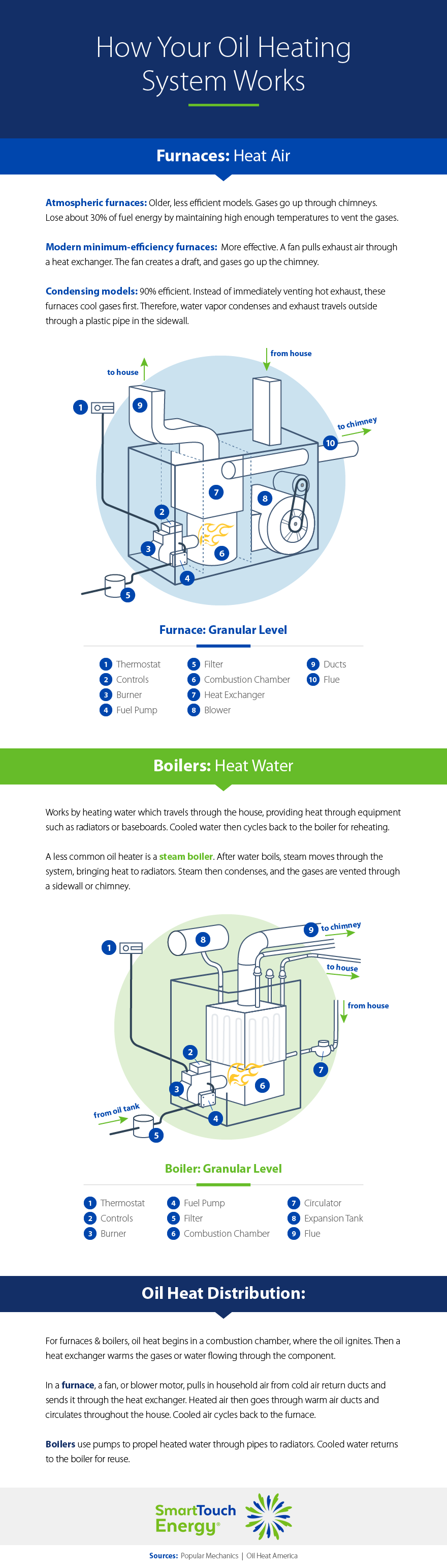 heating-system_mg-01.png
