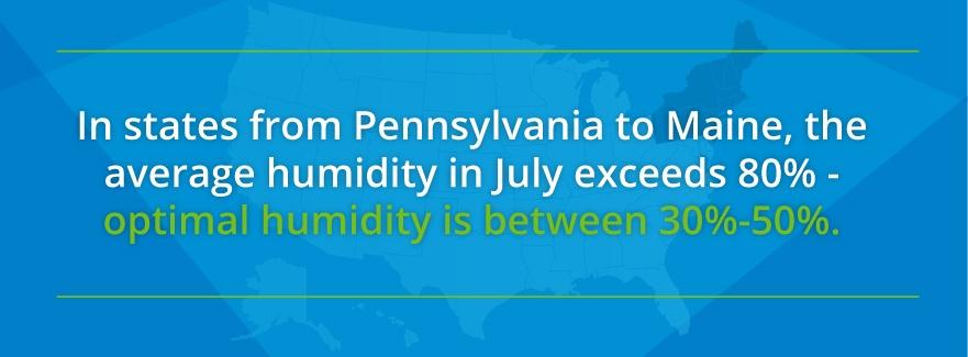 ne humidity levels