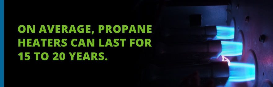 propane heater lifespan