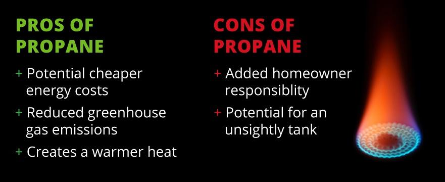 propane heat pros cons