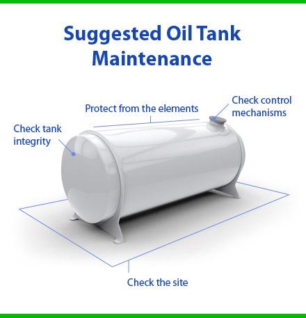 oil-tank-maintenance.jpg