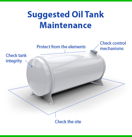 oil-tank-maintenance.jpg