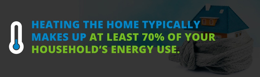 heating energy cost
