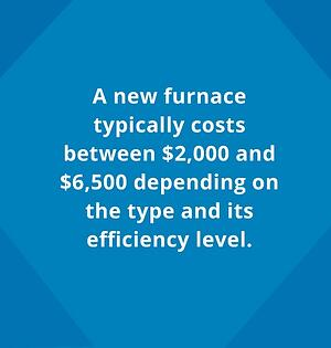 new furnace cost