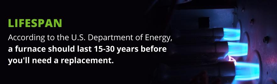 furnace lifespan