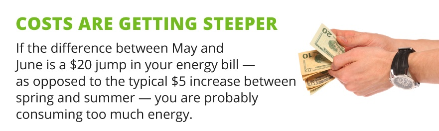 steeper ac costs