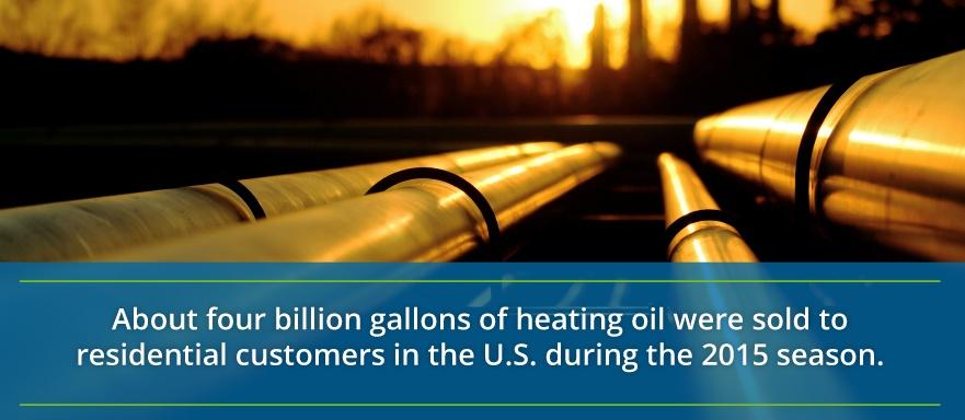 heating oil sales