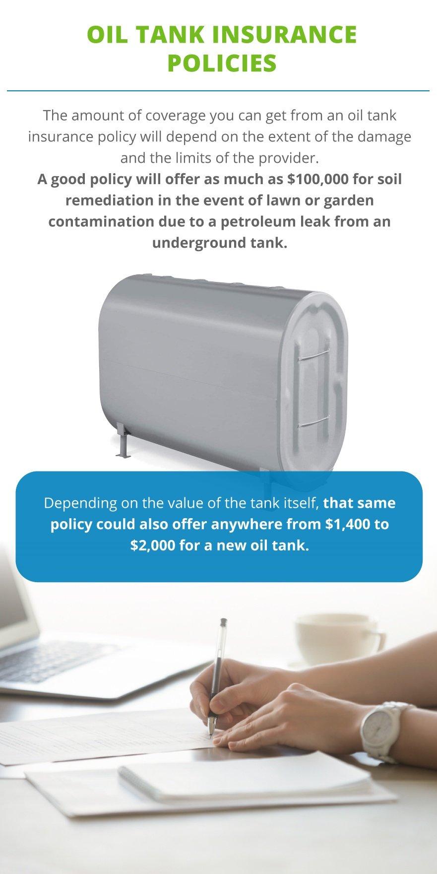 oil tank policies