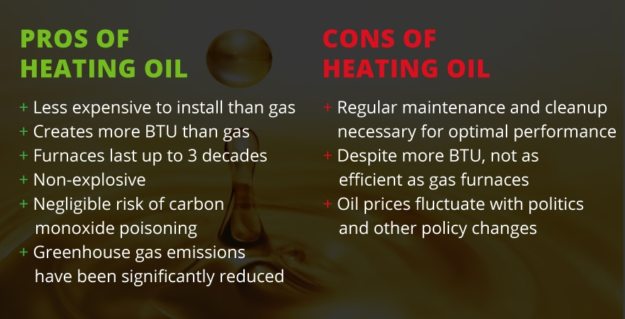 oil pros cons