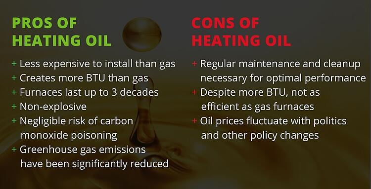 oil pros cons