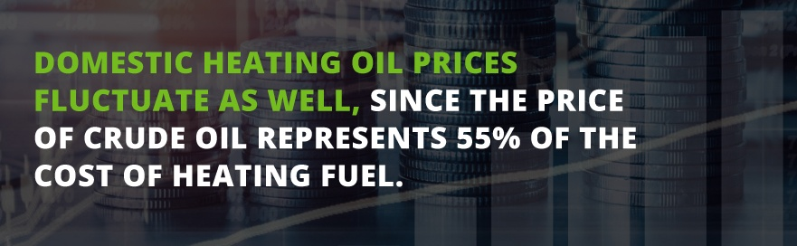 oil price fluctuations