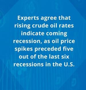 recession prediction