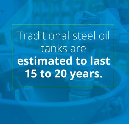 oil tank lifespan
